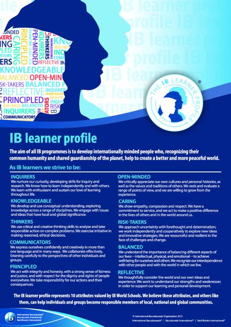 ib-learner-profile-diagram